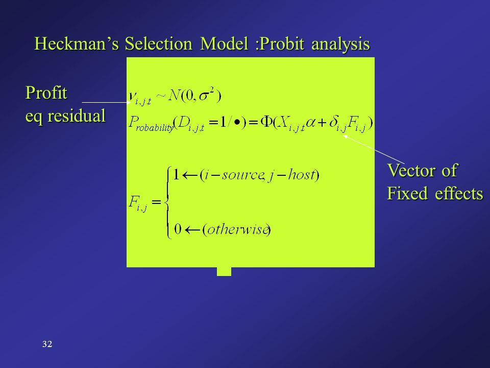 32 Heckman's Selection Model :Probit analysis Profit eq residual Vector of Fixed effects