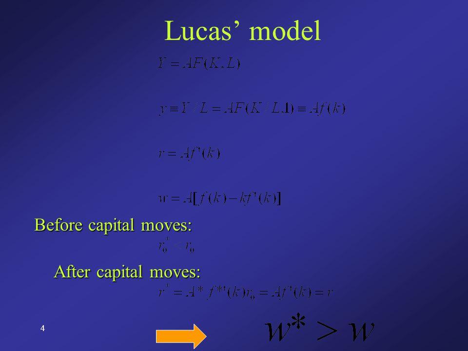 5 The Razin-Rubinstein-Sadka Model-CDF -productivity -production function N firms