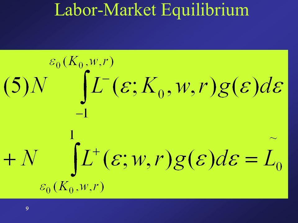 9 Labor-Market Equilibrium