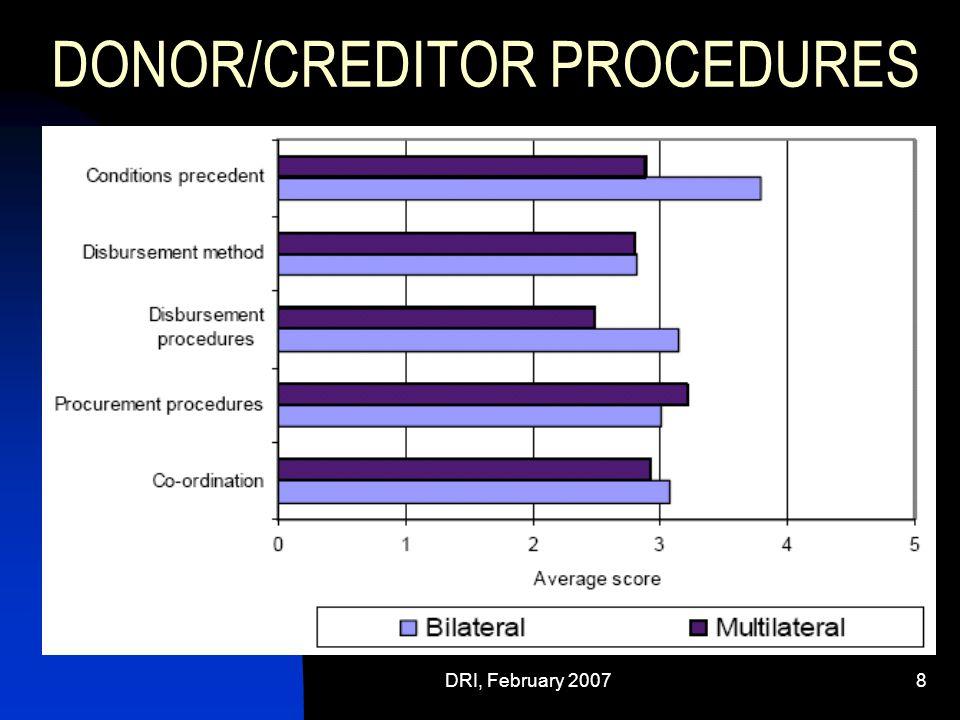DRI, February 20078 DONOR/CREDITOR PROCEDURES