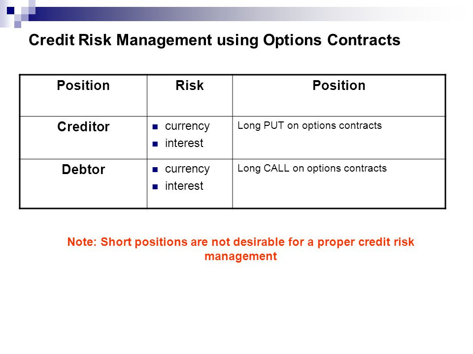 Credit Risk Management using Options Contracts PositionRiskPosition Creditor currency interest Long PUT on options contracts Debtor currency interest Long CALL on options contracts Note: Short positions are not desirable for a proper credit risk management