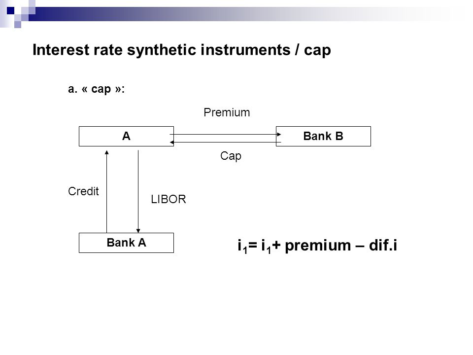Interest rate synthetic instruments / cap a.