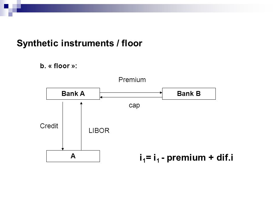 Synthetic instruments / floor b.