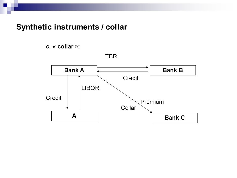 Synthetic instruments / collar c.