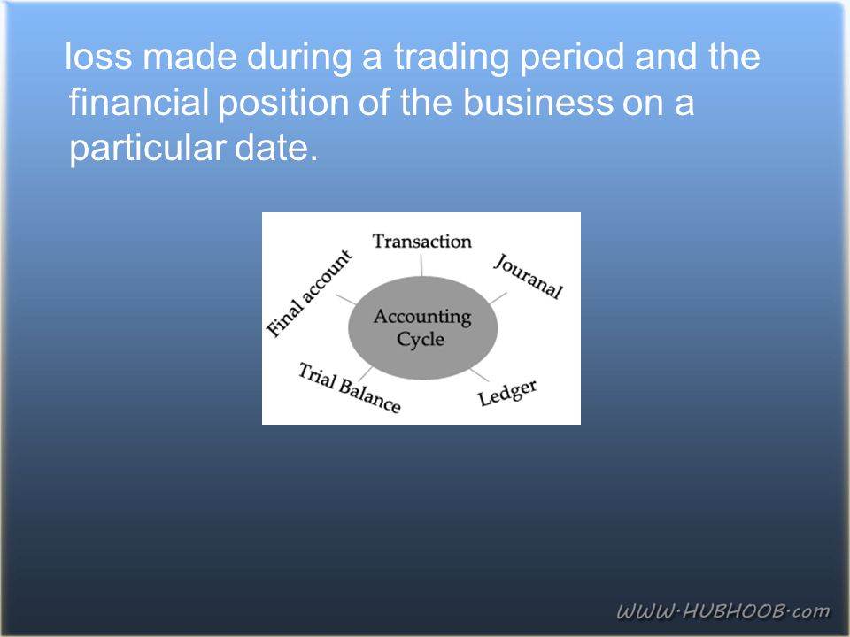 loss made during a trading period and the financial position of the business on a particular date.
