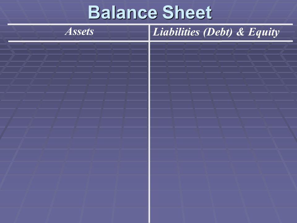 Balance Sheet Assets Liabilities (Debt) & Equity