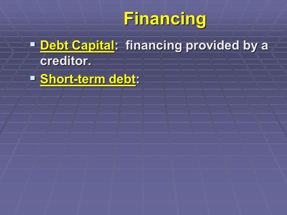 Financing  Short-term debt: