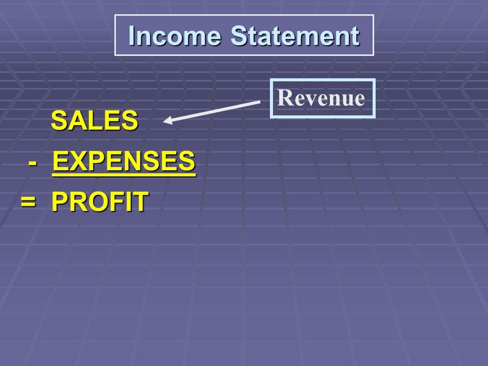 SALES SALES - EXPENSES - EXPENSES = PROFIT = PROFIT Income Statement Revenue