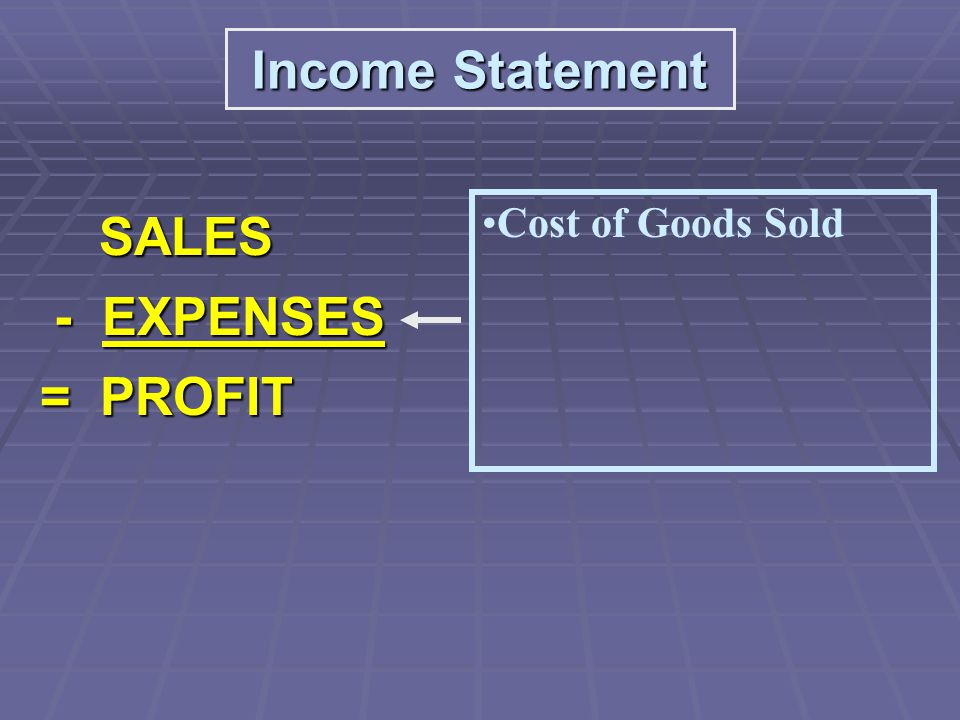 Income Statement SALES SALES - EXPENSES - EXPENSES = PROFIT = PROFIT Cost of Goods Sold