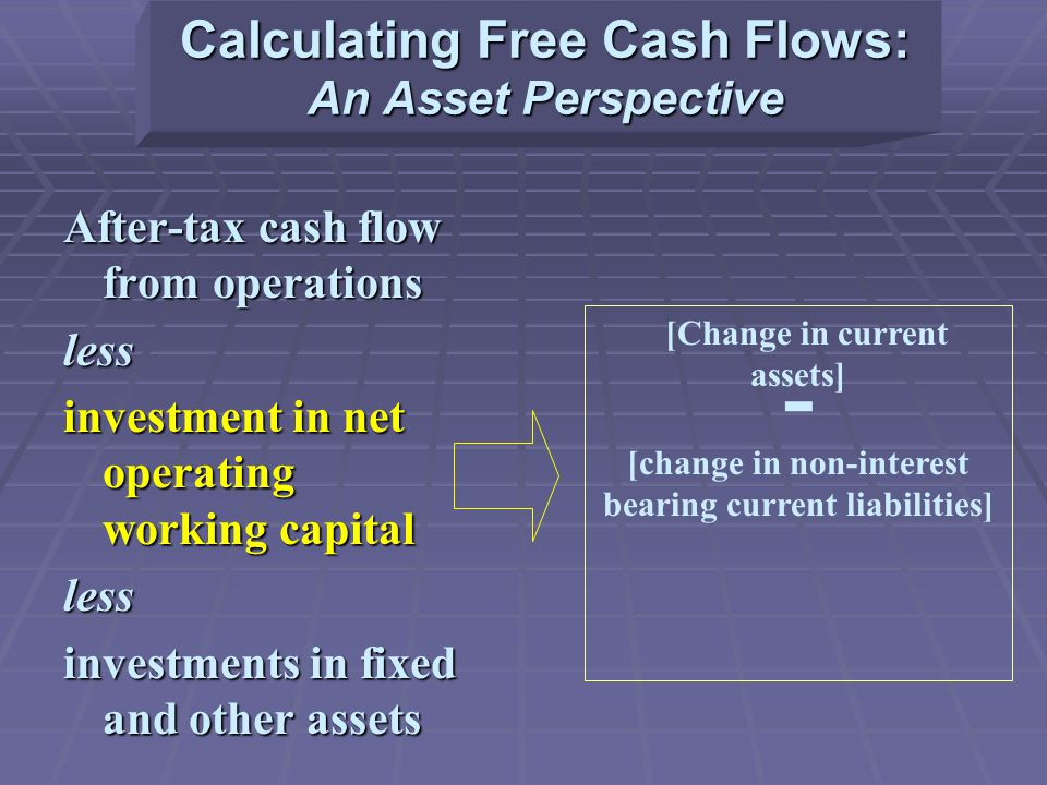 Calculating Free Cash Flows: An Asset Perspective After-tax cash flow from operations less investment in net operating working capital less investments in fixed and other assets [Change in current assets] - [change in non-interest bearing current liabilities]