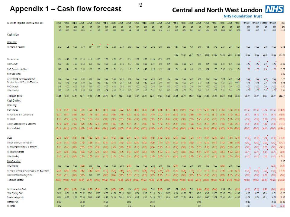 9 Appendix 1 – Cash flow forecast