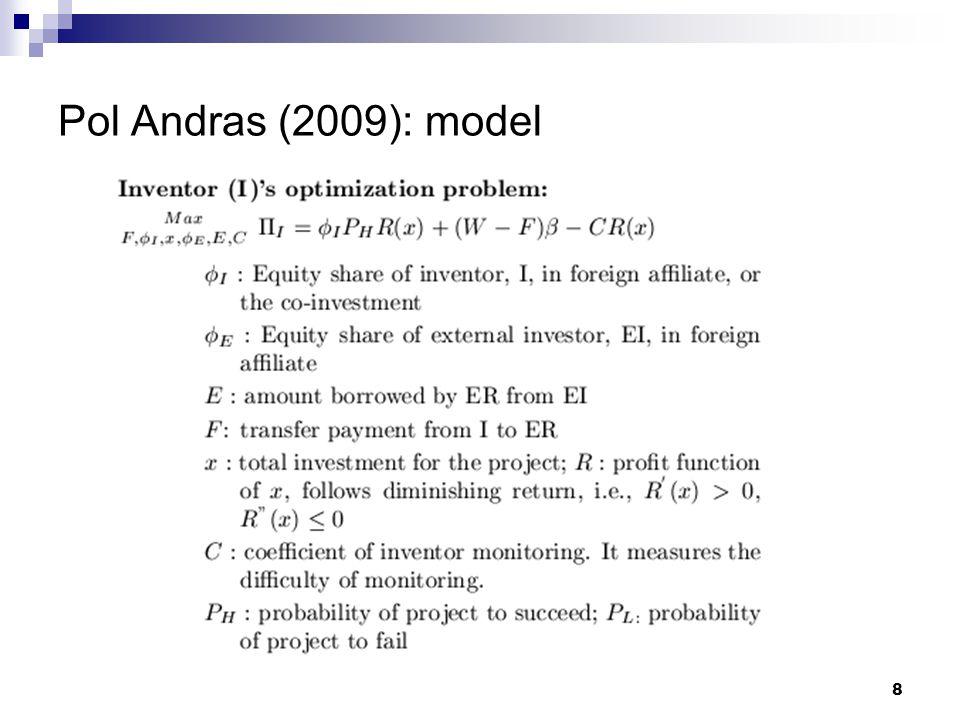 Pol Andras (2009): model 8