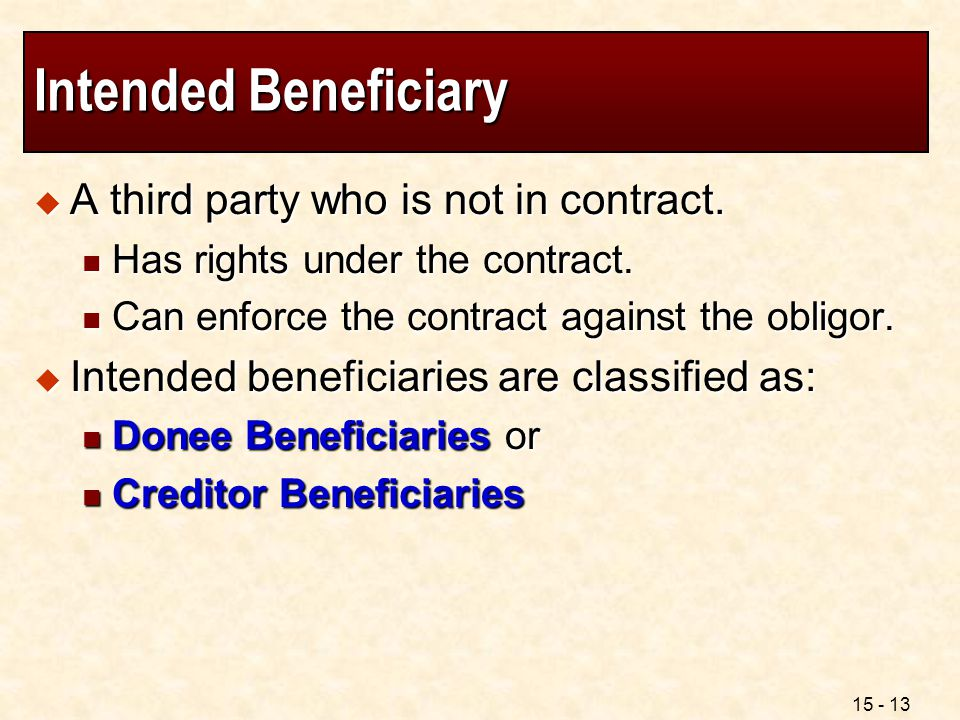 15 - 13 Intended Beneficiary  A third party who is not in contract. Has rights under the contract. Has rights under the contract. Can enforce the con