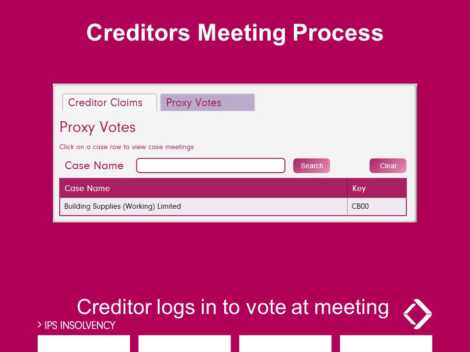 Creditor logs in to vote at meeting Creditors Meeting Process