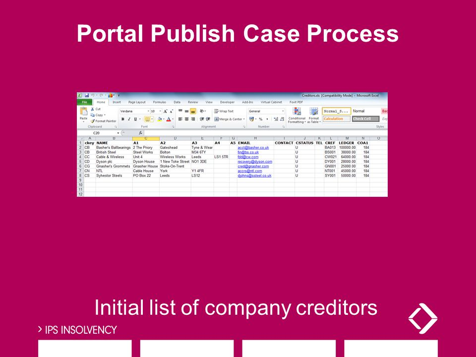 Portal Publish Case Process Initial list of company creditors