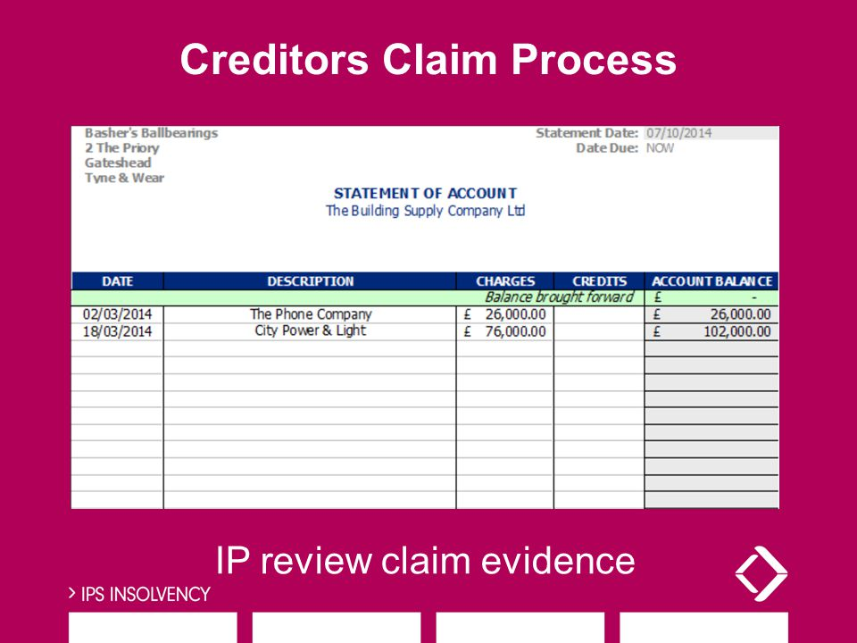 IP review claim evidence Creditors Claim Process