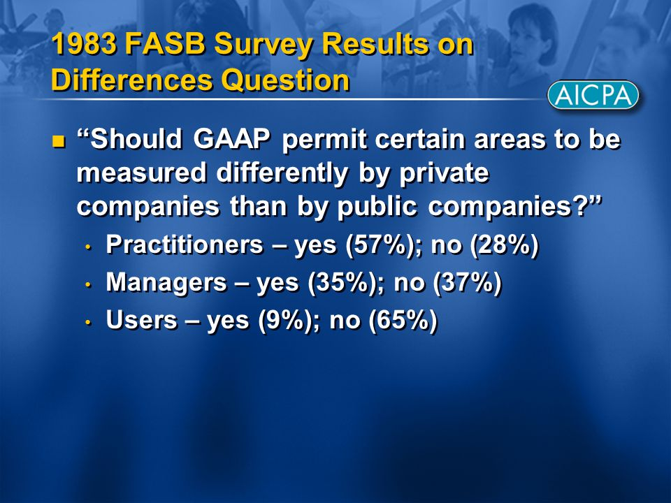 "1983 FASB Survey Results on Differences Question ""Should GAAP permit certain areas to be measured differently by private companies than by public comp"