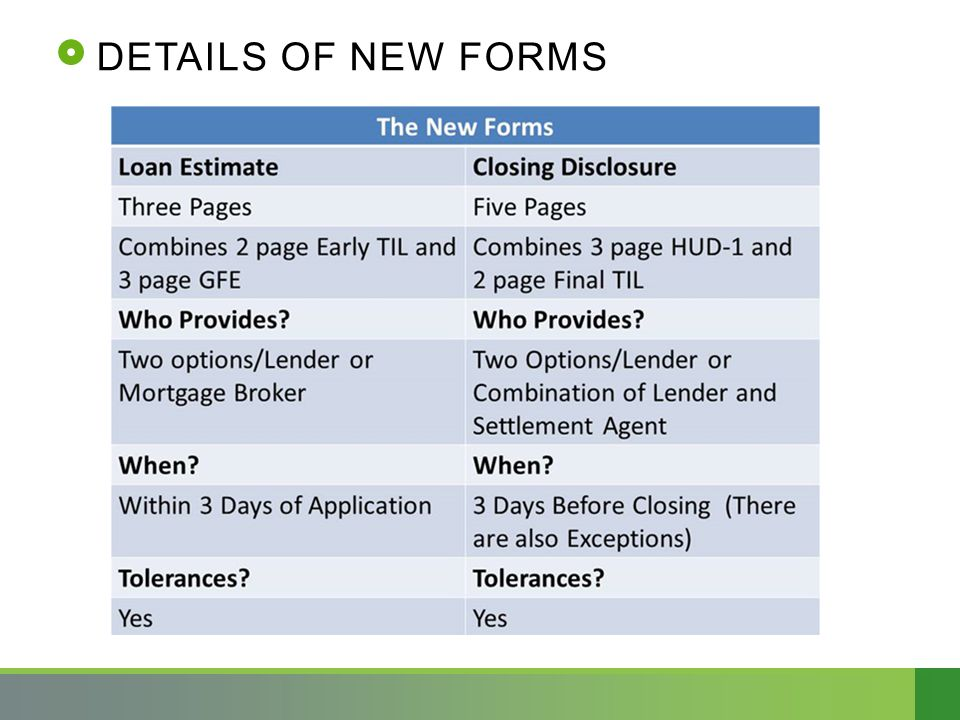 DETAILS OF NEW FORMS