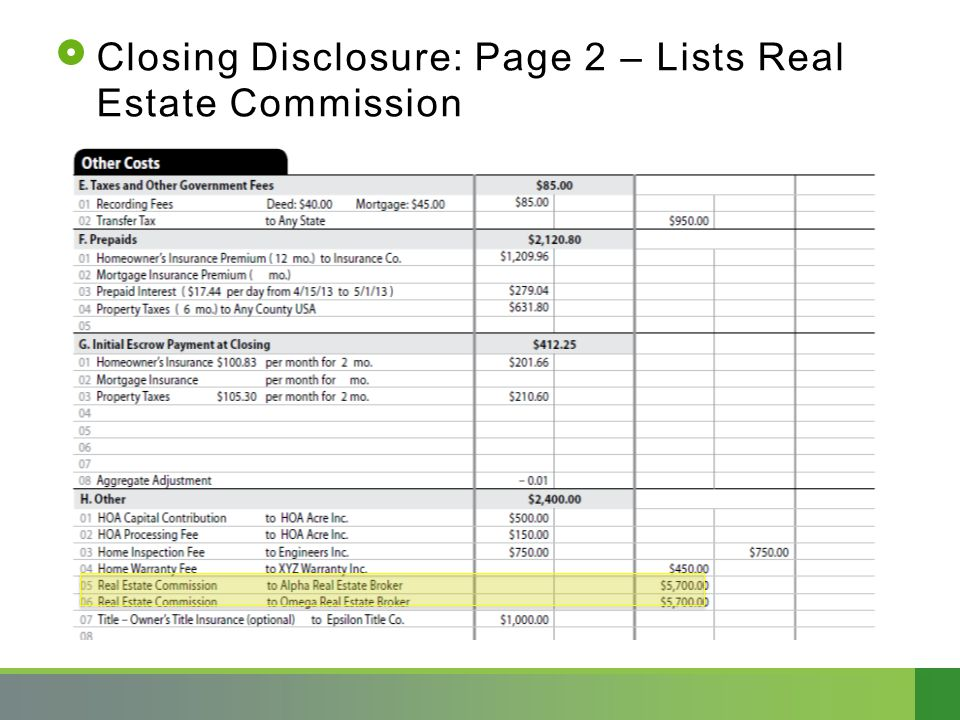 Closing Disclosure: Page 2 – Lists Real Estate Commission