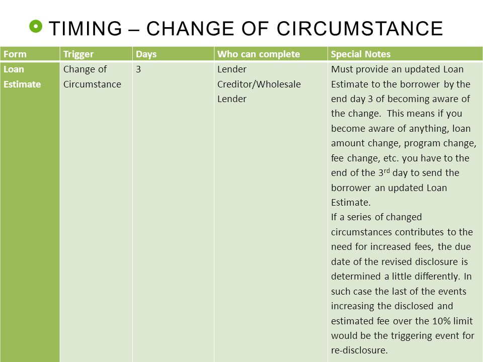 TIMING – CHANGE OF CIRCUMSTANCE FormTriggerDaysWho can completeSpecial Notes Loan Estimate Change of Circumstance 3Lender Creditor/Wholesale Lender Mu