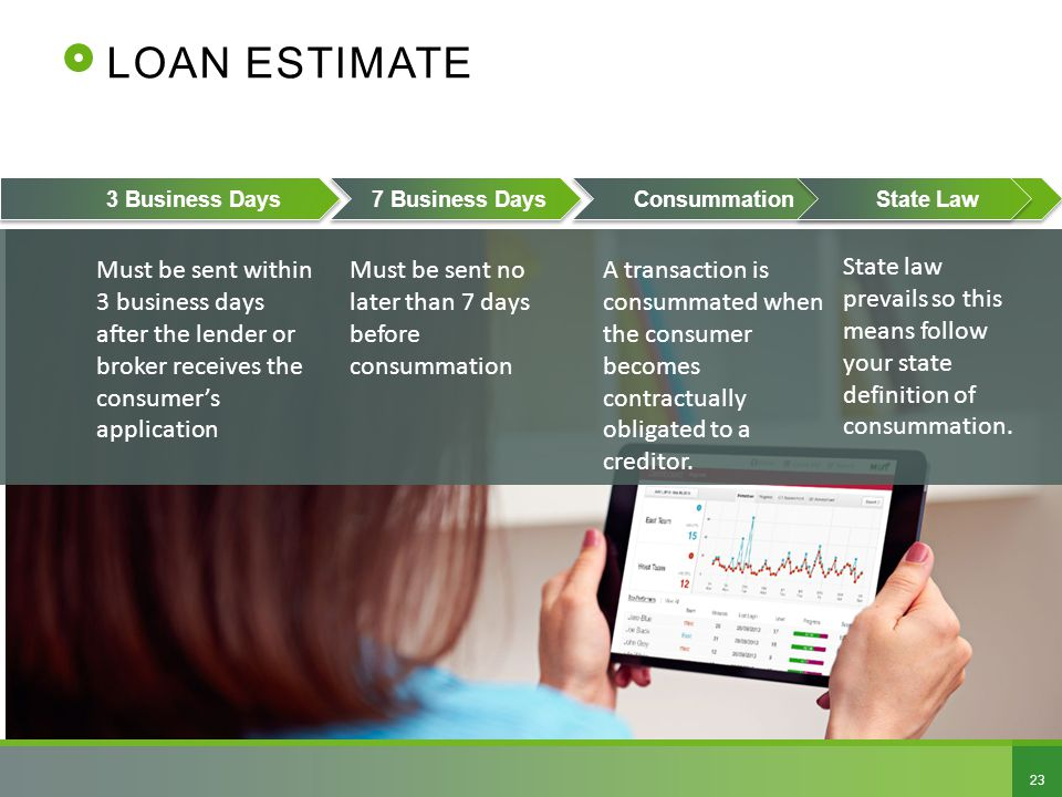 LOAN ESTIMATE 23 Must be sent within 3 business days after the lender or broker receives the consumer's application 3 Business Days7 Business Days Mus