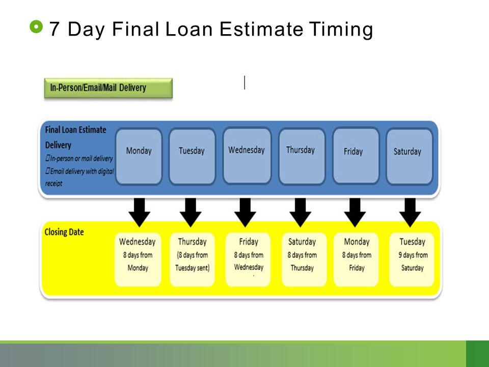 7 Day Final Loan Estimate Timing