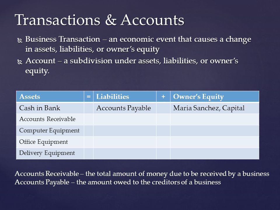 Transaction's Effect on the Accounting Equation TransactionAssets=Liabilities+Owner's Equity Owner Investment Cash Transaction Credit Transaction Revenue Transaction Expense Transaction Withdrawal by Owner