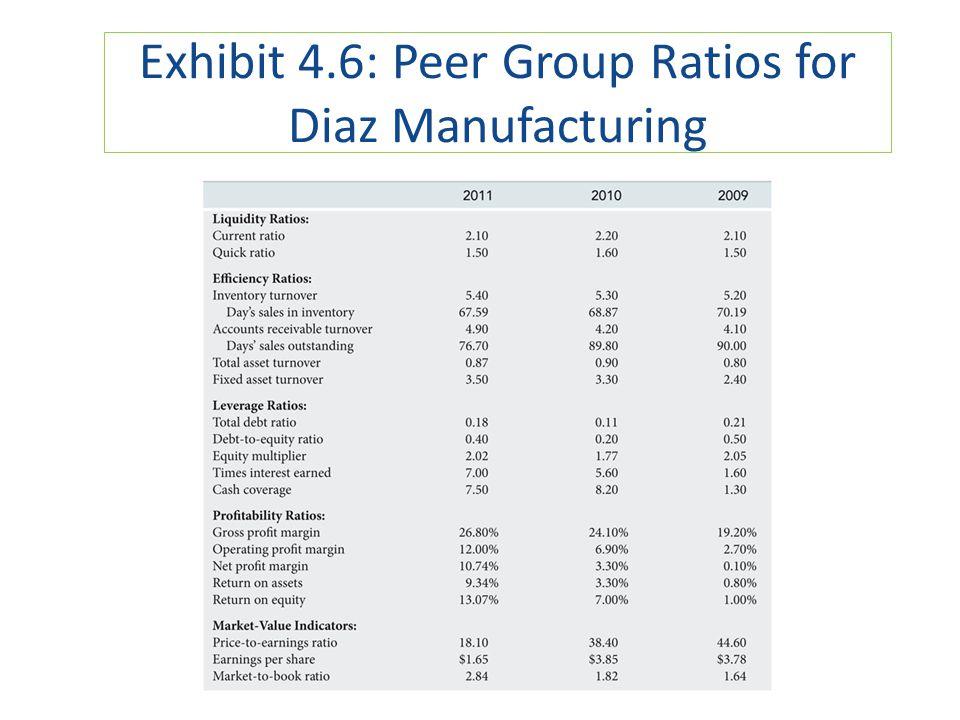 Exhibit 4.6: Peer Group Ratios for Diaz Manufacturing