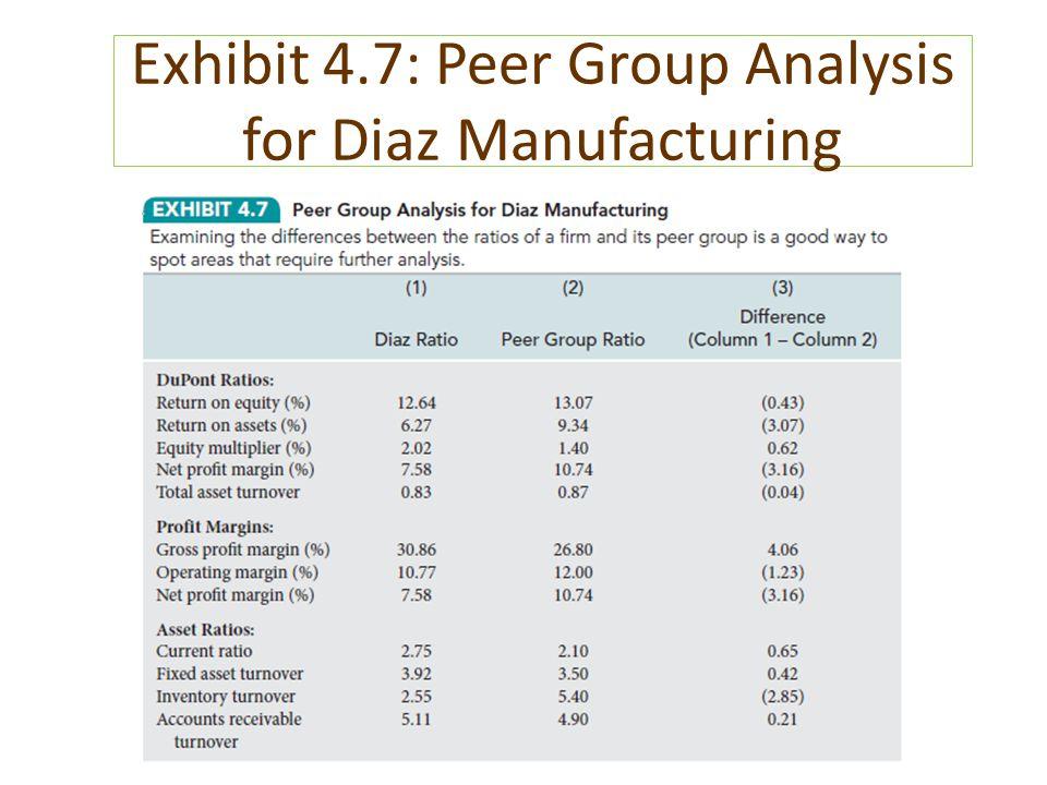 Exhibit 4.7: Peer Group Analysis for Diaz Manufacturing
