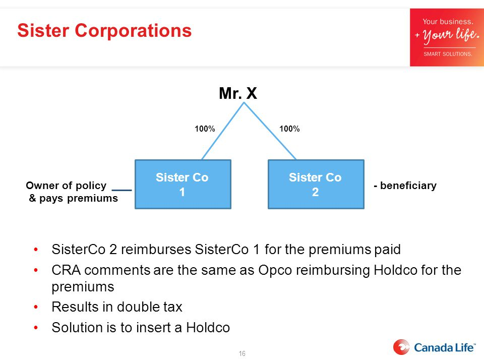 Mr. X 100% - beneficiaryOwner of policy & pays premiums SisterCo 2 reimburses SisterCo 1 for the premiums paid CRA comments are the same as Opco reimb