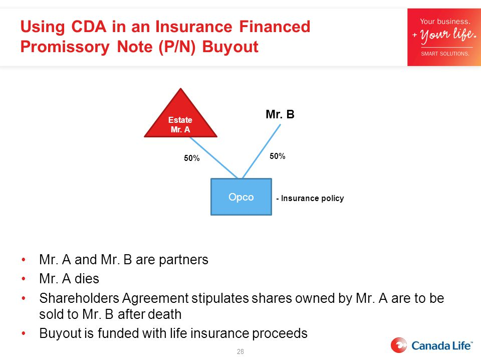 Using CDA in an Insurance Financed Promissory Note (P/N) Buyout Mr. A and Mr. B are partners Mr. A dies Shareholders Agreement stipulates shares owned