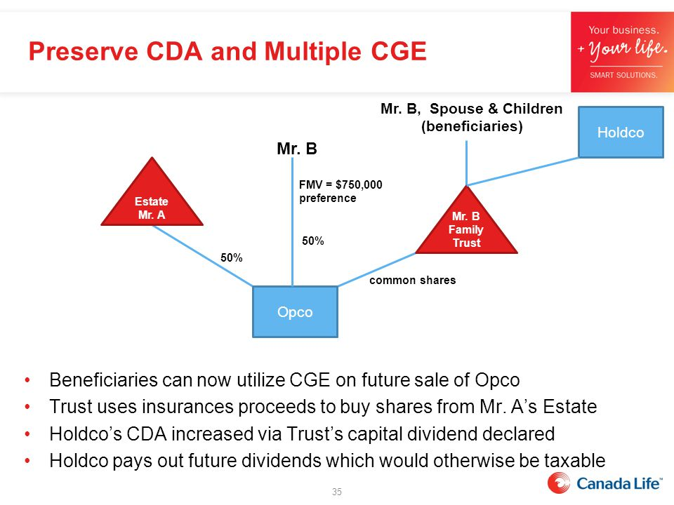 Preserve CDA and Multiple CGE 35 Mr. B Estate Mr. A 50% common shares Mr. B, Spouse & Children (beneficiaries) Opco Holdco FMV = $750,000 preference 5