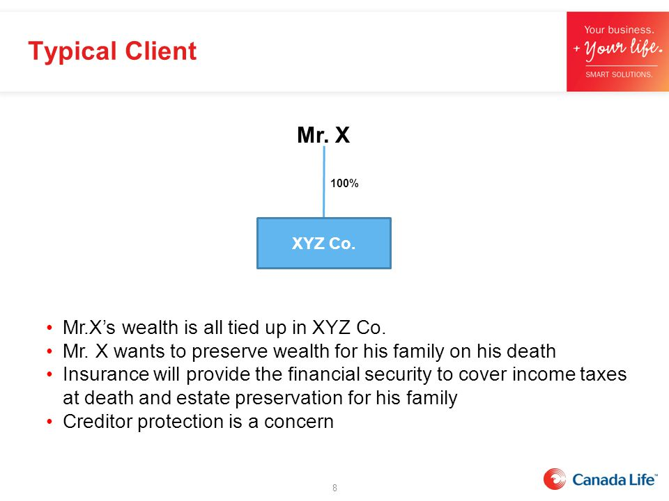 Typical Client 100% Mr. X XYZ Co. Mr.X's wealth is all tied up in XYZ Co. Mr. X wants to preserve wealth for his family on his death Insurance will pr