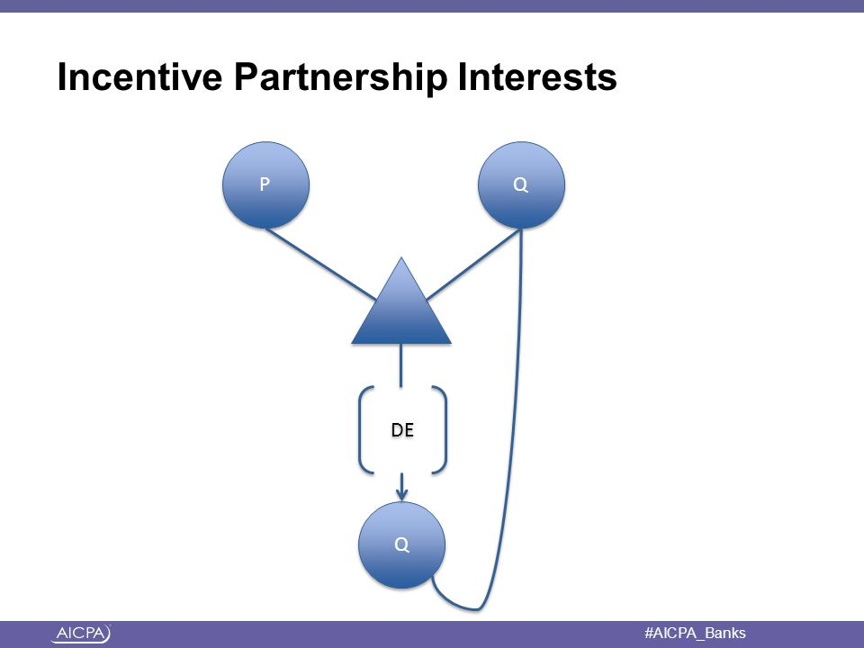 #AICPA_Banks Incentive Partnership Interests DE P P Q Q Q Q
