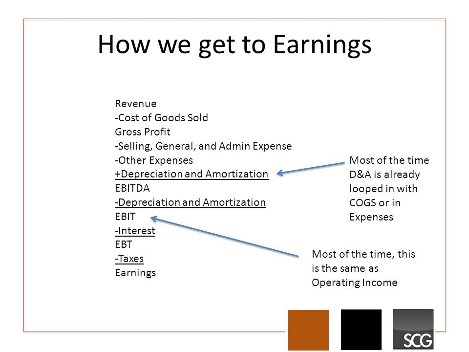 How we get to Earnings Revenue -Cost of Goods Sold Gross Profit -Selling, General, and Admin Expense -Other Expenses +Depreciation and Amortization EBITDA -Depreciation and Amortization EBIT -Interest EBT -Taxes Earnings Most of the time, this is the same as Operating Income Most of the time D&A is already looped in with COGS or in Expenses