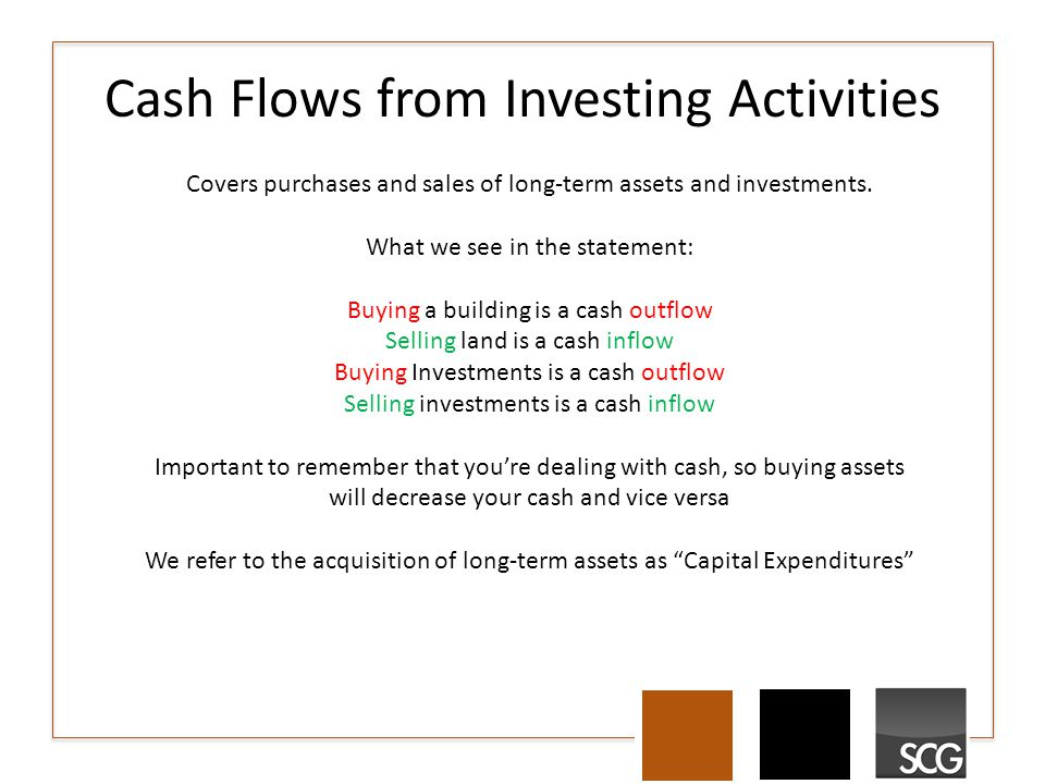 Cash Flows from Investing Activities Covers purchases and sales of long-term assets and investments.