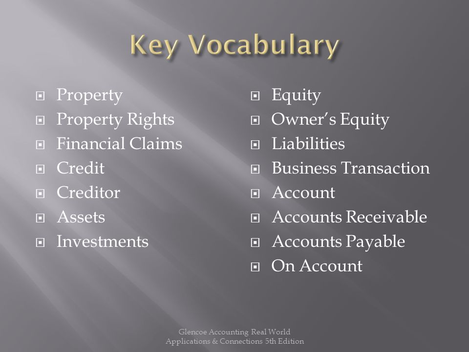  What is the relationship between property and financial claims.