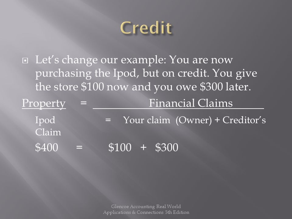  Let's change our example: You are now purchasing the Ipod, but on credit.