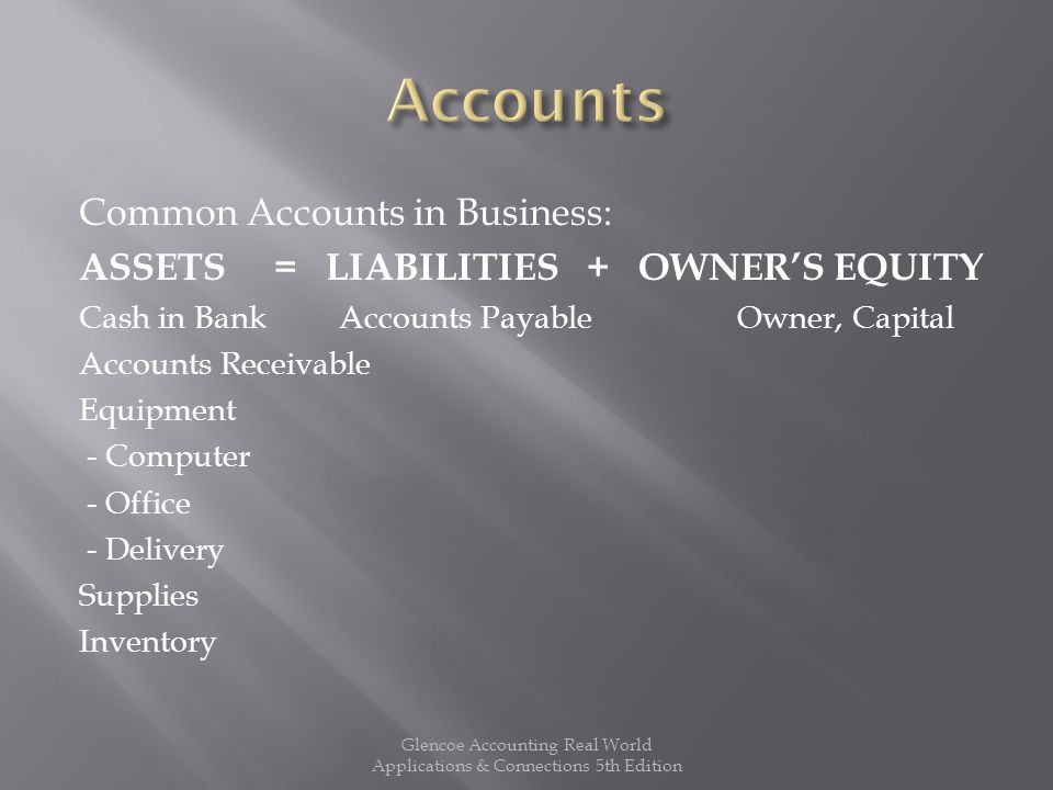 Common Accounts in Business: ASSETS = LIABILITIES + OWNER'S EQUITY Cash in Bank Accounts Payable Owner, Capital Accounts Receivable Equipment - Computer - Office - Delivery Supplies Inventory Glencoe Accounting Real World Applications & Connections 5th Edition
