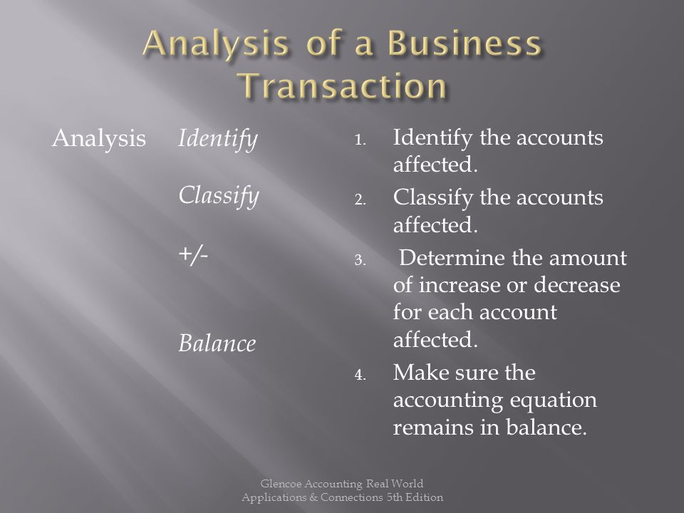 Analysis Identify Classify +/- Balance 1. Identify the accounts affected.