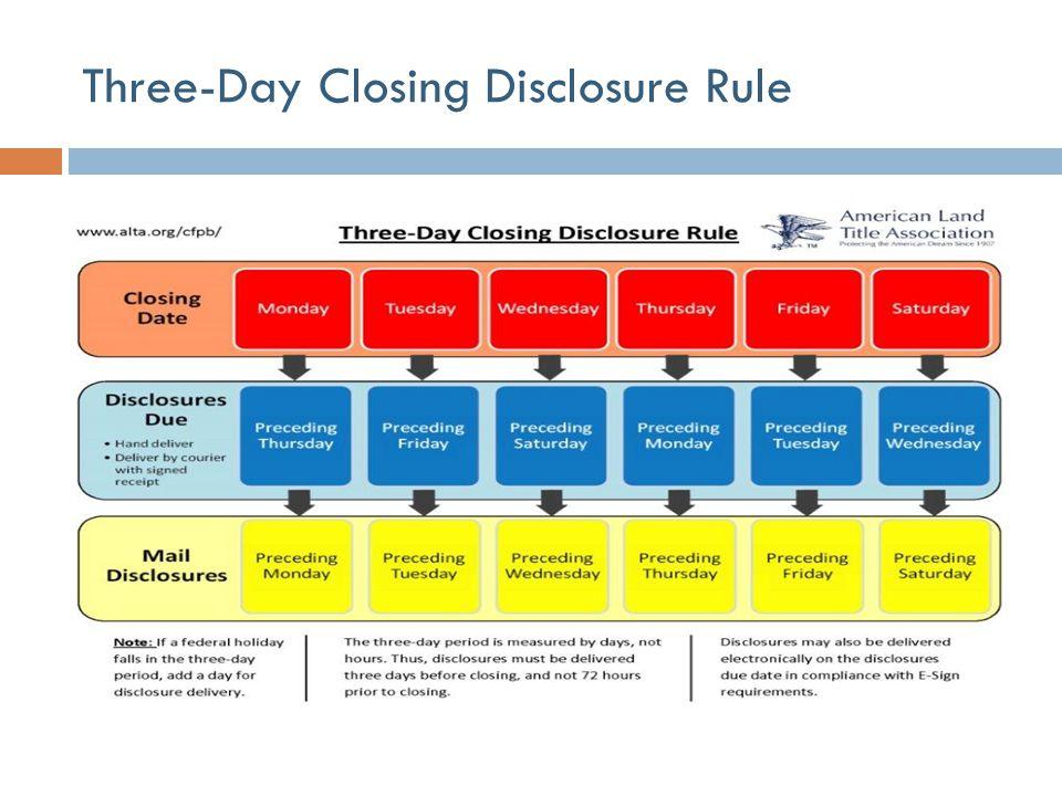 Three-Day Closing Disclosure Rule
