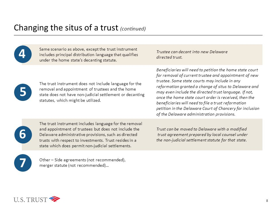 Changing the situs of a trust (continued) Same scenario as above, except the trust instrument includes principal distribution language that qualifies under the home state's decanting statute.