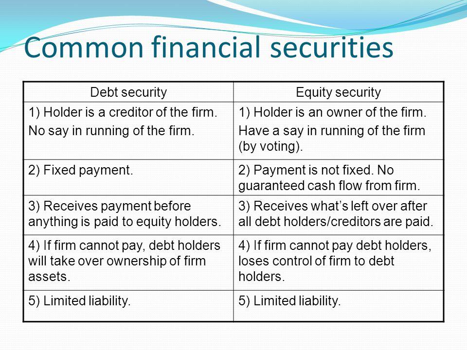 Types of debt securities Fixed-coupon bonds Zero-coupon bonds Consols (Perpetual bonds) Variable-rate bonds Income bonds Convertible bonds Callable bonds