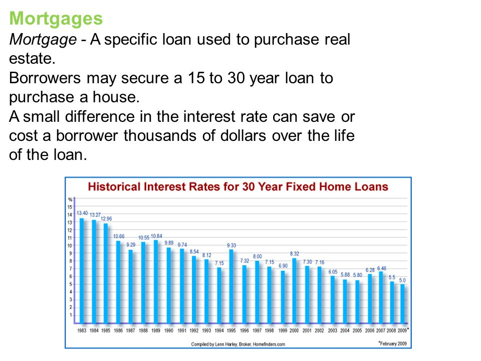Mortgages Mortgage - A specific loan used to purchase real estate.