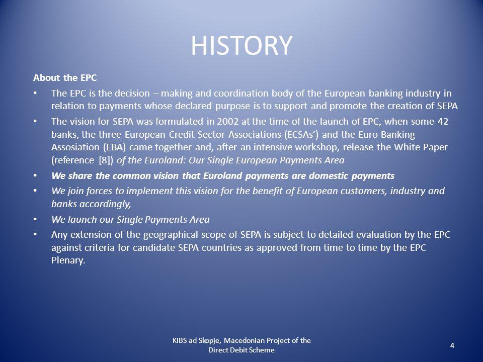 QUESTIONS KIBS ad Skopje, Macedonian Project of the Direct Debit Scheme 25