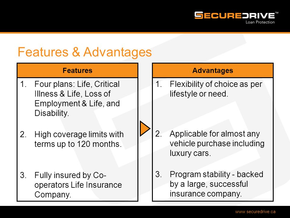 www.securedrive.ca Features & Advantages 1.Four plans: Life, Critical Illness & Life, Loss of Employment & Life, and Disability.