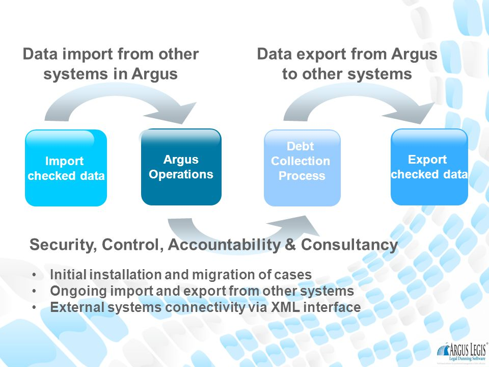 Import checked data Data import from other systems in Argus Security, Control, Accountability & Consultancy Data export from Argus to other systems Argus Operations Debt Collection Process Export checked data Initial installation and migration of cases Ongoing import and export from other systems External systems connectivity via XML interface