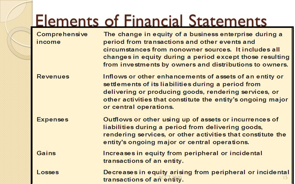 Elements of Financial Statements ACCT-303015