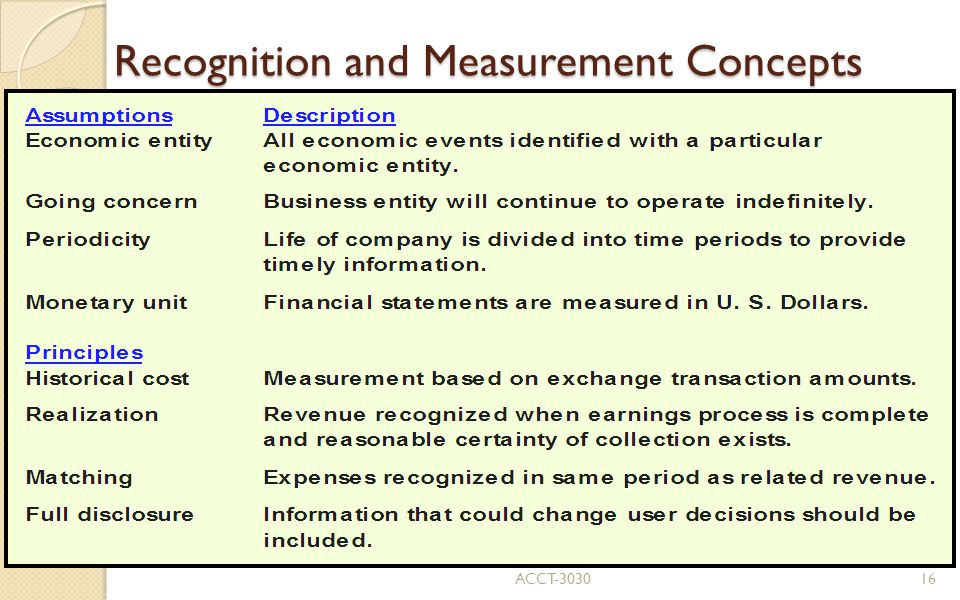 Recognition and Measurement Concepts ACCT-303016