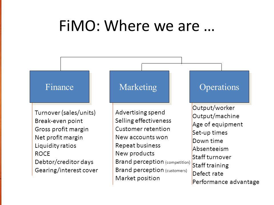FiMO: Where we are … Finance Marketing Operations Turnover (sales/units) Break-even point Gross profit margin Net profit margin Liquidity ratios ROCE